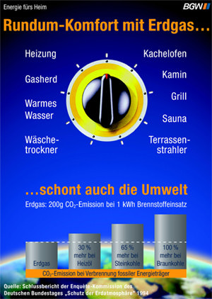 Erdgas, Haushaltsgeräte, Wäschetrockner