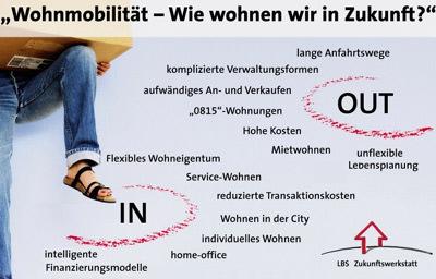 Wohneigentum ,Wohnen, Mobilität, Institut für Zukunftsstudien und Technologiebewertung (IZT), LBS-Zukunftswerkstatt, Arbeitshaushalt, Privathaushalt, Online-Dienste, Cocooning