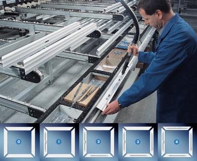 Fensterbeschläge, Beschlag, Fensterbeschlag, Beschläge, Fensterbauer, Beschlagmontage, Kostensenkung, 1-4-Stab-Konzept, 0-Stab-Konzept
