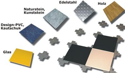 Messebau, Ladenbau, Systemboden-Konzept, Systemböden, Bodenbelag, Naturstein, Kunststein, Holz, Edelstahl, Glas, Design-PVC, Kautschuk