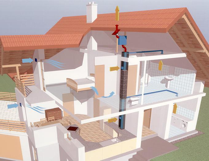 kontrollierte Wohnungslüftung, Heizkosten sparen, Lüftung, Umwelt schonen, Lüftungstechnik, Wärmerückgewinnung, Energieverbrauch, luftdichte Bauweise, Fensterlüftung, mechanische Wohnungslüftung, Wohnraumlüftung, Luftwechsel, Schimmelpilz, Haustechnik