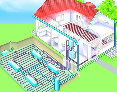 Wärmepumpe, Geothermie, Erdwärmesonde, Erdwärme-Heizung, Wärmepumpen, Förderung, Fördermittel, oberflächennahe Geothermie, Erdwärmekraftwerk, Heizung, Erdwärme, Erdwärmenutzung, Klimaschutz-Plus