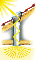 Lichtkamin, Sky-Tube, Tageslichtsystem, Tageslichtsysteme, Tageslichtnutzung