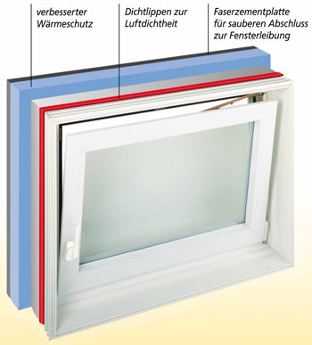 Kellerfenster, Keller, Keller-Fenster, Fenster, Wärmeschutz-Kellerfenster, Wärmeschutzfenster, Thermozarge
