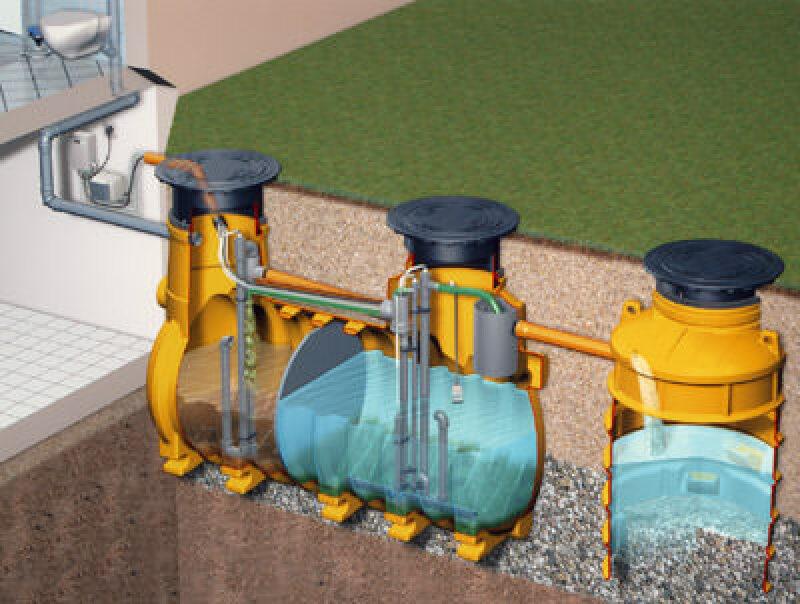 Abwasser, biologische Kleinkläranlage, Kleinkläranlagen, Hauskläranlage