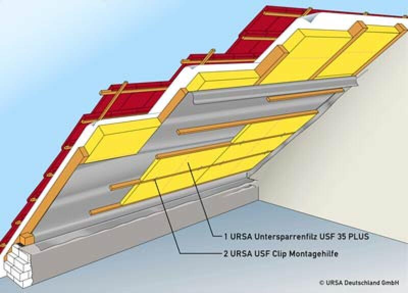 Dachdämmung, Untersparrenfilz, Unterspannfilz, Steildachdämmung, Steildach, Dämmung, Spannfilz, Untersparrendämmung, Dachsparren, Glaswolle, Glasvlieskaschierung