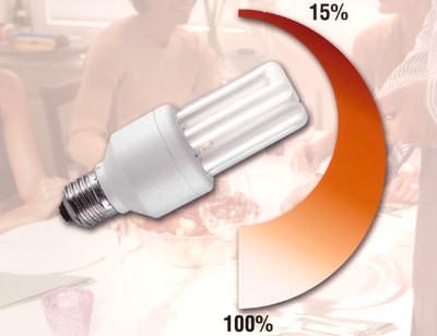 dimmbare Energiesparlampe, Kompaktleuchtstofflampe, Kompaktleuchtstofflampen, Energiesparlampen stufenlos dimmen, OSRAM Energiesparlicht, stufenlose Lichtregelung, integrierte Dimmfunktion, variables Licht, Lichtgestaltung, Phasenanschnittdimmer