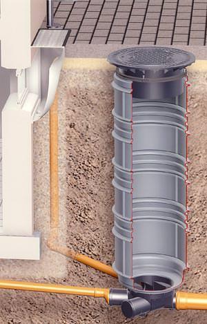 Abwasserschacht, Entwässerung, Abwasserschächte, Schacht, Gebäudeentwässerung, Abwasser, Abwassertechnik, nichtbegehbare Schäche, entwässerungstechnische Anlage, nichtbegehbarer Schacht