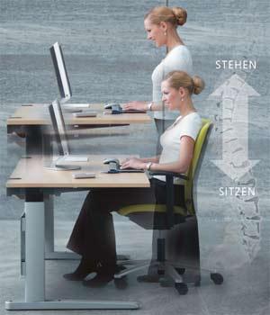 Ergonomie am Arbeitsplatz, Ergopass, PC-Arbeitsplätze, Dauersitzen, Büro, König + Neurath, Bewegungsmangel, Sitzhöhe, Tischhöhe
