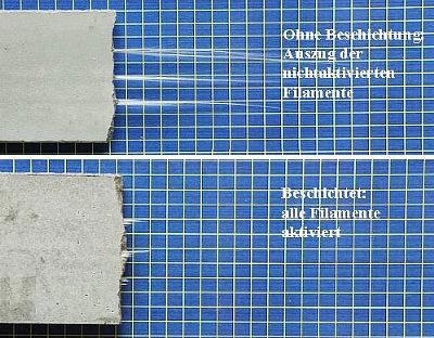 Faserbeton, Textilbeton bzw. textilbewehrter Beton als Betonbewehrung