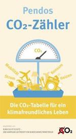 Pendos CO₂-Zähler