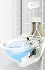 Omnia GreenGain, das WC mit nur 3,5 Litern Wasserbedarf pro Spülung