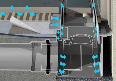 Duschrinnen-System IndorTec Flex-Drain von Gutjahr