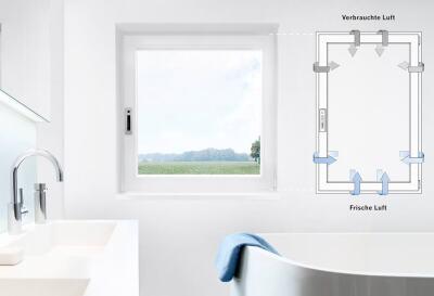 Parallelabstell-Fensterantrieb kombiniert nutzerunabhängige Lüftung und Einbruchschutz