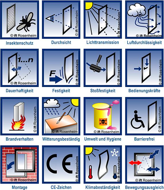 Wichtige Eigenschaften eines Insektenschutzes
