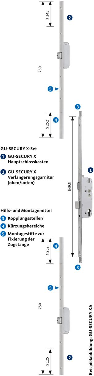 GU-Secury X