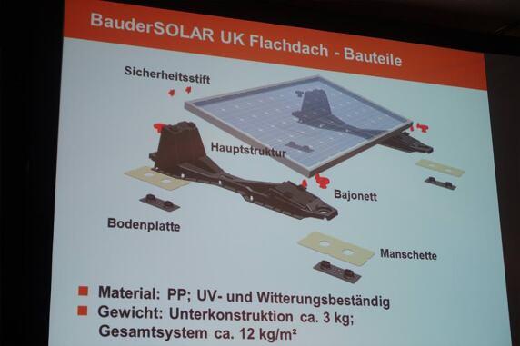 11/13: Durchdringungsfreie PV-Unterkonstruktion von Bauder für gängige gerahmte PV-Module