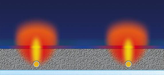 konzeptioneller Vergleich zwischen einer Fußbodenheizung ganz ohne Wärmeleitbleche und mit PYD-Thermosystem.©PYD